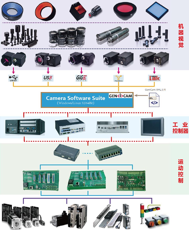 TSP MA 架构 带说明