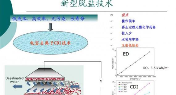 光电催化净化技术及应用