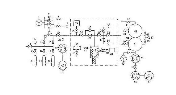 动态流导法真空校准装置