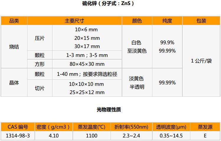硫化锌详情宽750