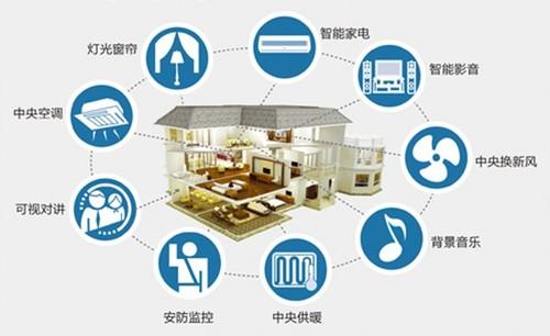 2019年开启北京建博会-智能家居展18210565152