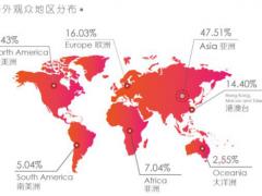 广印展2019上海国际广告设备展