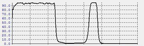 订制加工 日夜滤光片IR-CUT 650- 850NM 长波