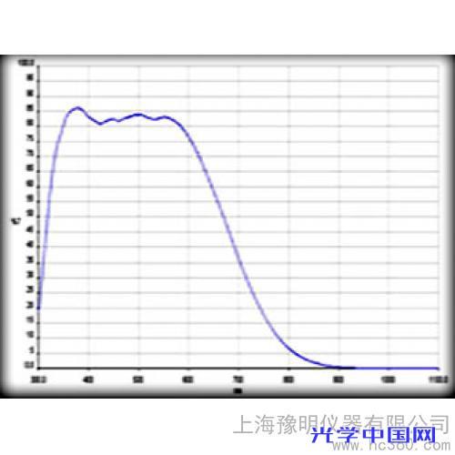 供应上海豫明滤光片BROADPASS