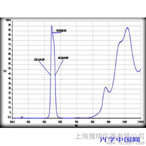 供应上海豫明滤光片550