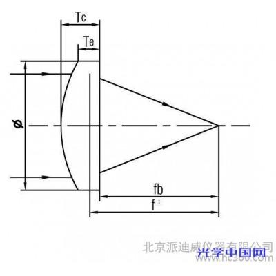 KPT-106 K9平凸透镜(Ф6-Ф25.4)