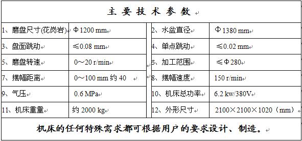 LP12A-4技术参数
