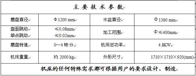 LP12B技术参数