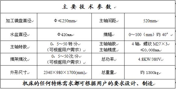 QJP25.4B技术参数