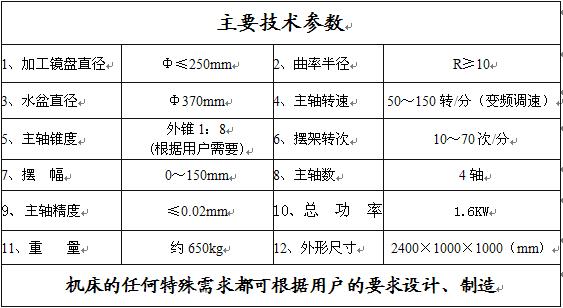 JP25.4A技术参数